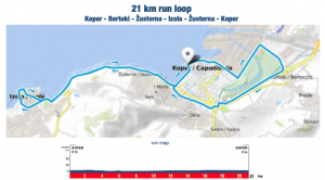 Ironman 70.3 Koper Slovenia 2018 Run Route