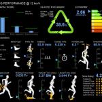 Motion Metrics TriPro TriRun run analysis August 2018 -1