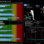 Motion Metrics TriPro TriRun run analysis August 2018 -3