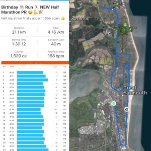 Record half marathon run Birthday 13 November 2018