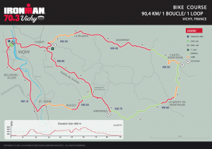 Ironman 70.3 Vichy France - bike course