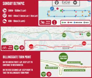 London Westminster triathlon - Swim and Bike routes