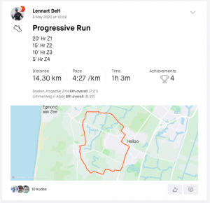 Strava run Iron Len Heiloo Noord-Holland Netherlands