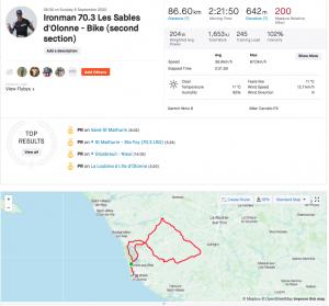 Ironman 70.3 Les Sables d'Olonne 2020 - Bike Strava