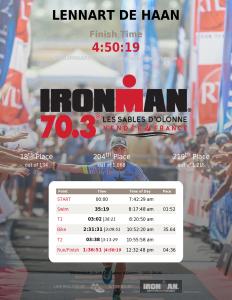 Ironman 70.3 Les Sables d'Olonne 2020 - Finish certificate