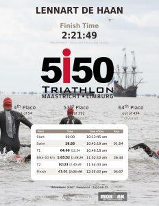 Ironman 5150 Maastricht 2020 result badge