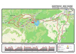 Challenge Walchsee 2021 - new bike route